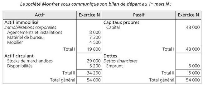 Exercice comptabilité générale
