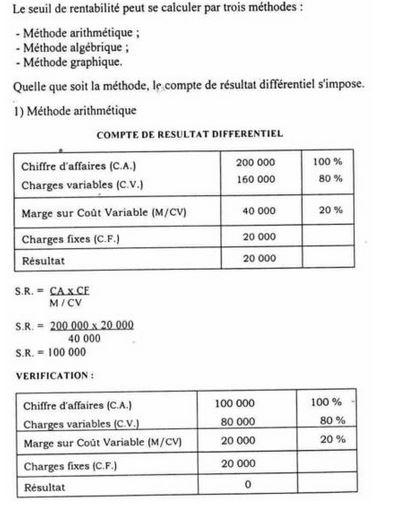 Exercice Comptabilite Analytique Corrige Calculer Le Seuil De Rentabilite Page 2 Cours Et Formation Gratuit