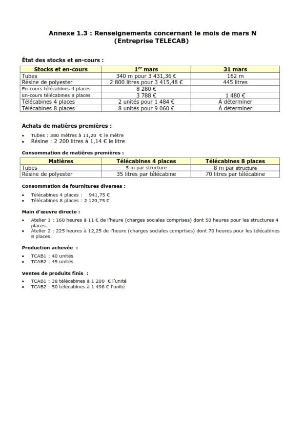 Exercice comptabilité générale corrigé: Calculer coût de ...