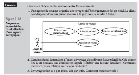UML problèmes et exercices