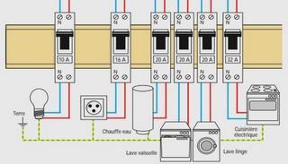 Sources de problèmes dans un système de commande électronique de moteurs