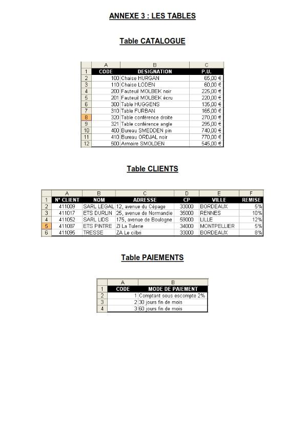 exercice pl sql avec correction pdf