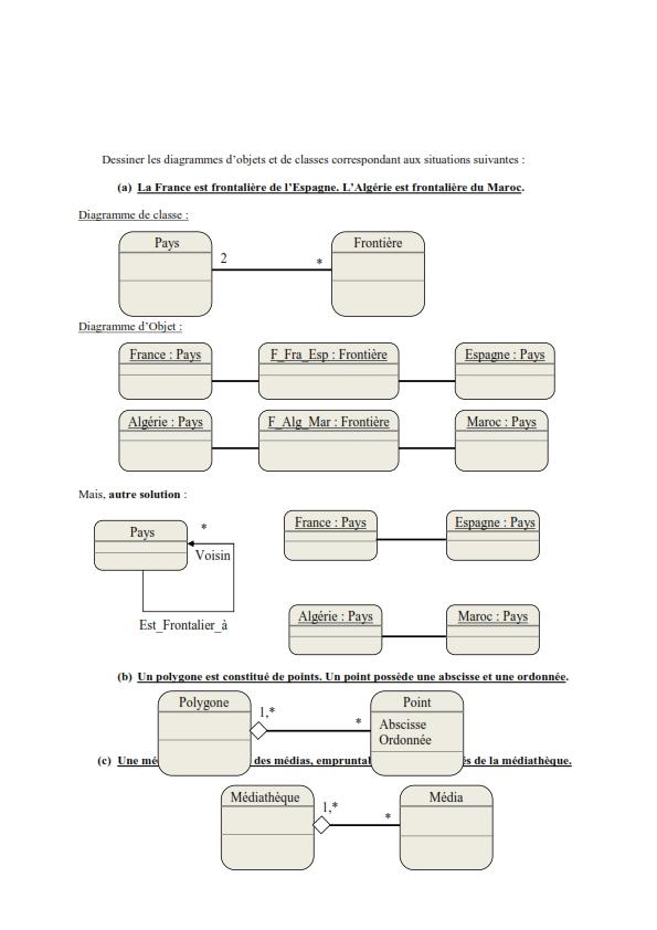 Exercice UML corrigé: Diagramme de Classe/Objet - Page 2 ...
